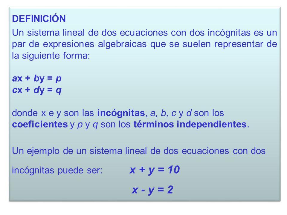 DEFINICIÓN Un sistema lineal de dos ecuaciones con dos incógnitas es un par de expresiones algebraicas que se suelen representar de la siguiente forma