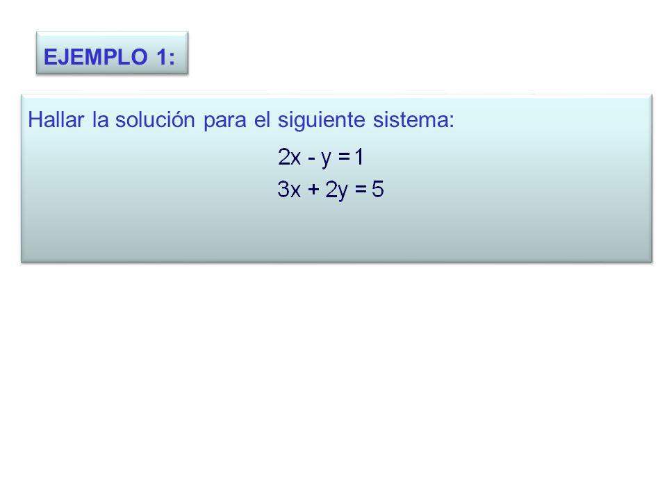 Hallar la solución para el siguiente sistema: Hallar la solución para el siguiente sistema: EJEMPLO 1: