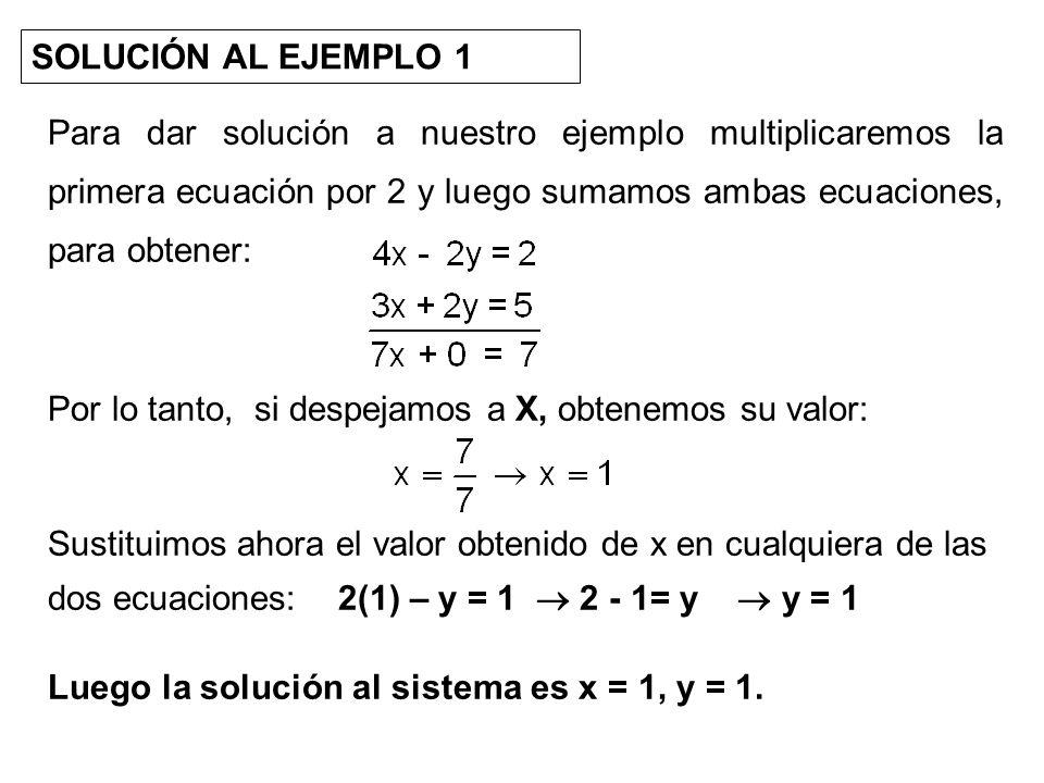 SOLUCIÓN AL EJEMPLO 1 Para dar solución a nuestro ejemplo multiplicaremos la primera ecuación por 2 y luego sumamos ambas ecuaciones, para obtener: Po