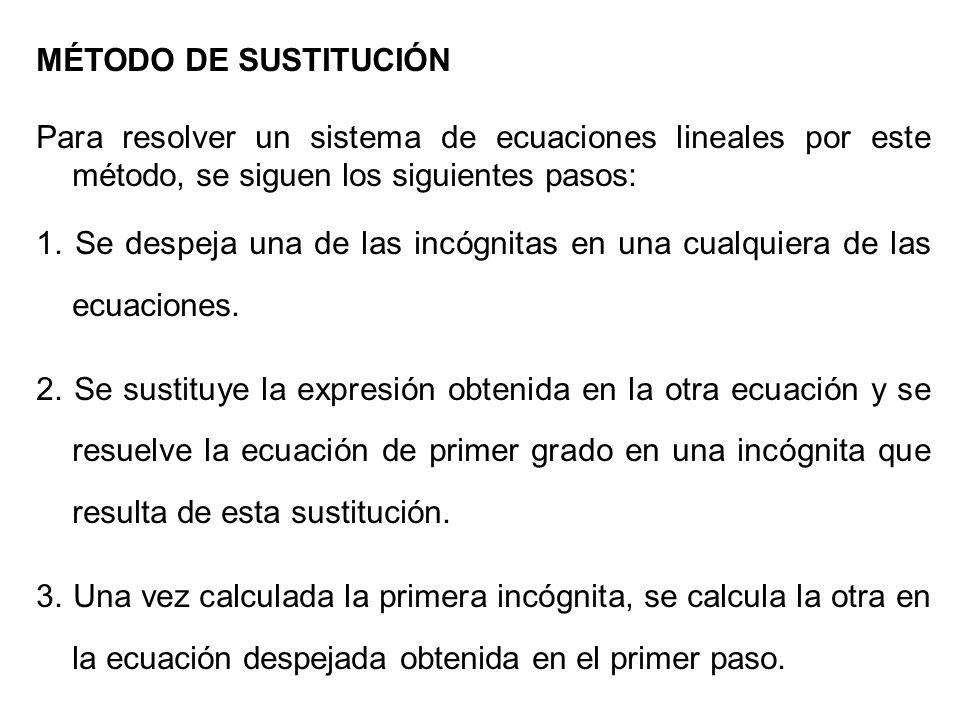 MÉTODO DE SUSTITUCIÓN Para resolver un sistema de ecuaciones lineales por este método, se siguen los siguientes pasos: 1. Se despeja una de las incógn