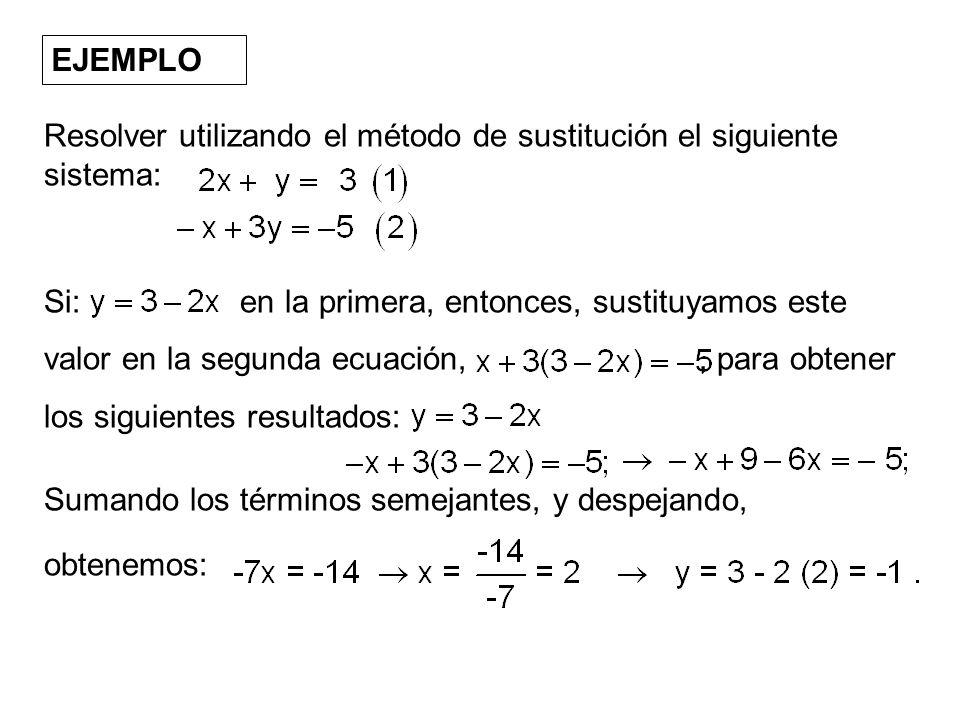 EJEMPLO Resolver utilizando el método de sustitución el siguiente sistema: Si: en la primera, entonces, sustituyamos este valor en la segunda ecuación