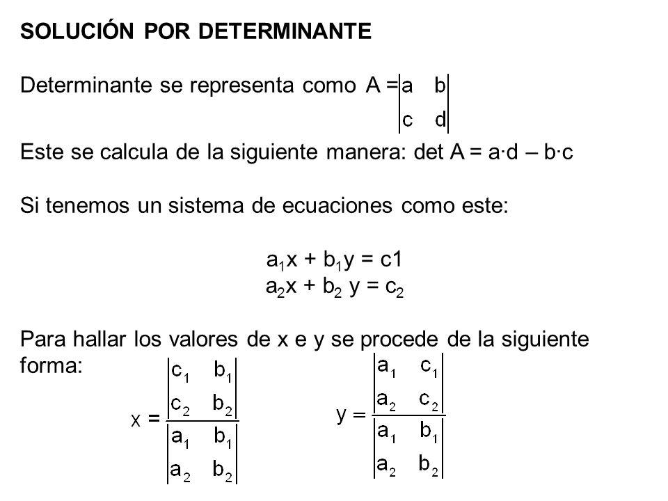 SOLUCIÓN POR DETERMINANTE Determinante se representa como A = Este se calcula de la siguiente manera: det A = a·d – b·c Si tenemos un sistema de ecuac