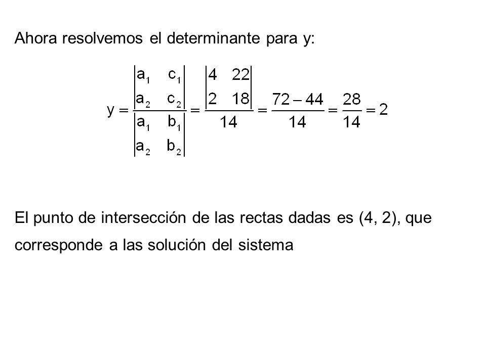 Ahora resolvemos el determinante para y: El punto de intersección de las rectas dadas es (4, 2), que corresponde a las solución del sistema