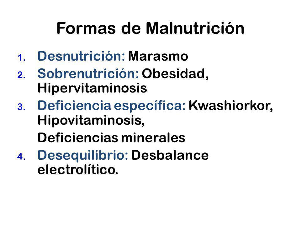 1. Desnutrición: Marasmo 2. Sobrenutrición: Obesidad, Hipervitaminosis 3. Deficiencia específica: Kwashiorkor, Hipovitaminosis, Deficiencias minerales