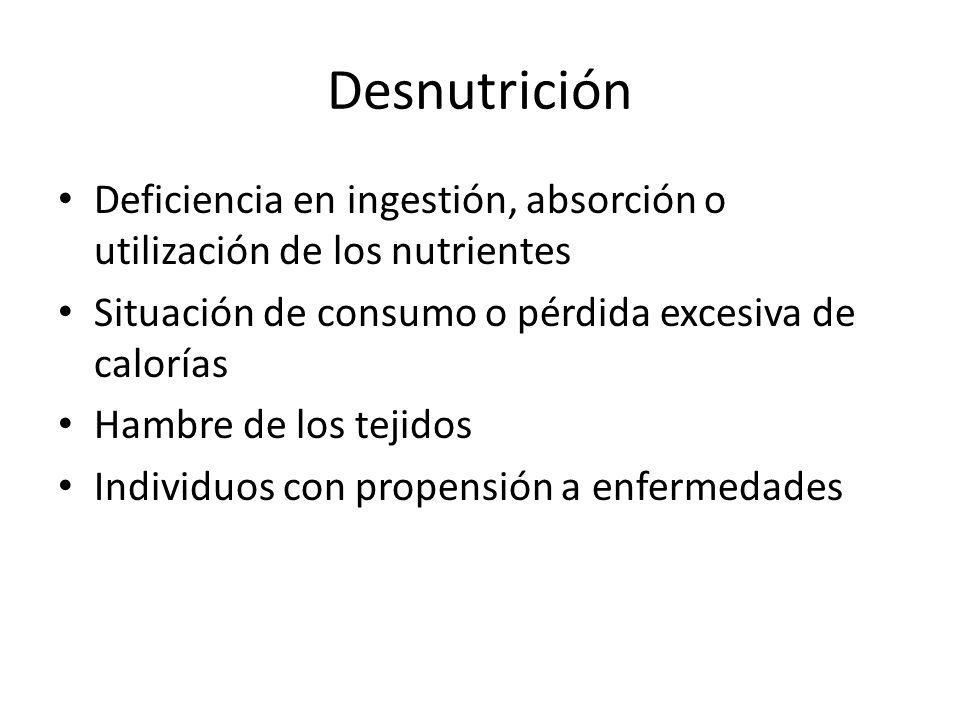 Deficiencia en ingestión, absorción o utilización de los nutrientes Situación de consumo o pérdida excesiva de calorías Hambre de los tejidos Individu