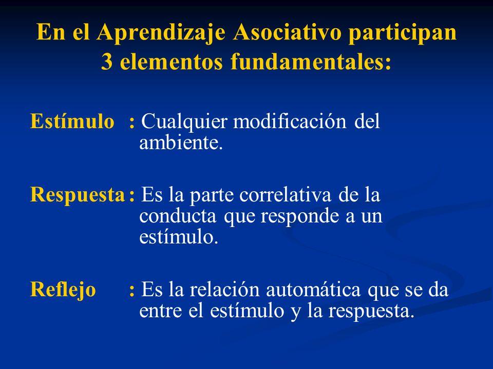 En el Aprendizaje Asociativo participan 3 elementos fundamentales: Estímulo: Cualquier modificación del ambiente. Respuesta: Es la parte correlativa d
