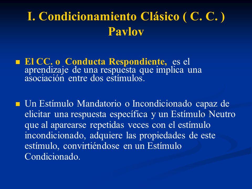 I. Condicionamiento Clásico ( C. C. ) Pavlov El CC. o Conducta Respondiente, es el aprendizaje de una respuesta que implica una asociación entre dos e