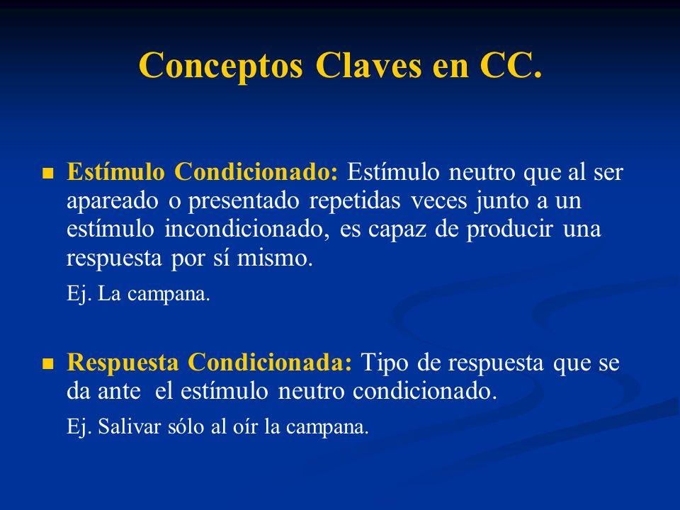 Conceptos Claves en CC. Estímulo Condicionado: Estímulo neutro que al ser apareado o presentado repetidas veces junto a un estímulo incondicionado, es