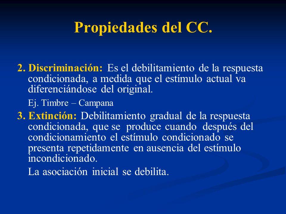 Propiedades del CC. 2. Discriminación: Es el debilitamiento de la respuesta condicionada, a medida que el estímulo actual va diferenciándose del origi