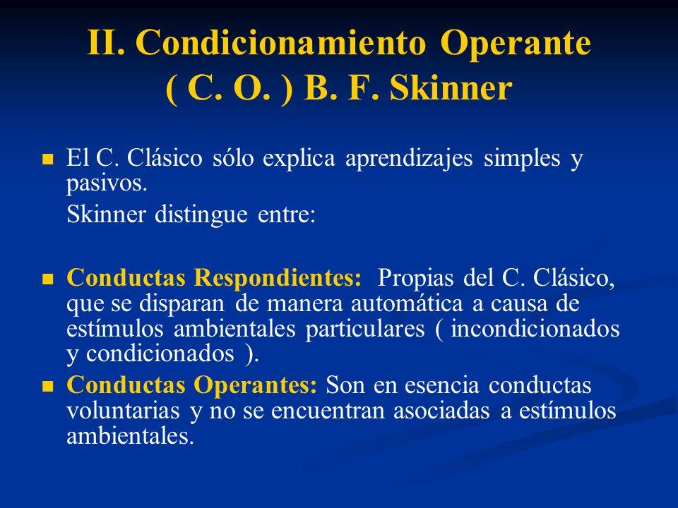 II. Condicionamiento Operante ( C. O. ) B. F. Skinner El C. Clásico sólo explica aprendizajes simples y pasivos. Skinner distingue entre: Conductas Re