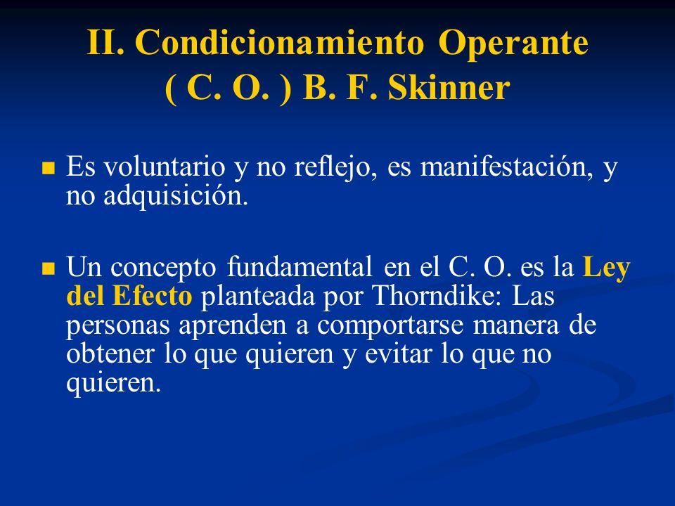 II. Condicionamiento Operante ( C. O. ) B. F. Skinner Es voluntario y no reflejo, es manifestación, y no adquisición. Un concepto fundamental en el C.
