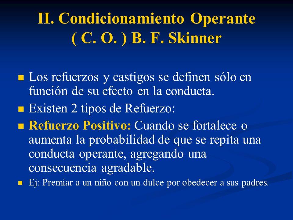 II. Condicionamiento Operante ( C. O. ) B. F. Skinner Los refuerzos y castigos se definen sólo en función de su efecto en la conducta. Existen 2 tipos