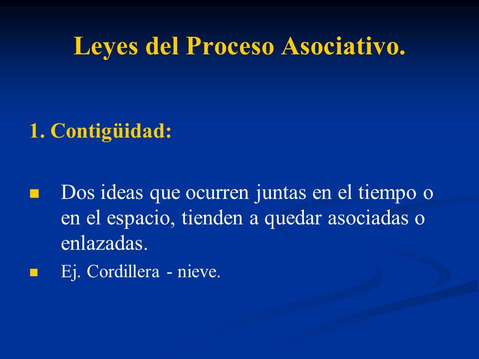 Leyes del Proceso Asociativo. 1. Contigüidad: Dos ideas que ocurren juntas en el tiempo o en el espacio, tienden a quedar asociadas o enlazadas. Ej. C