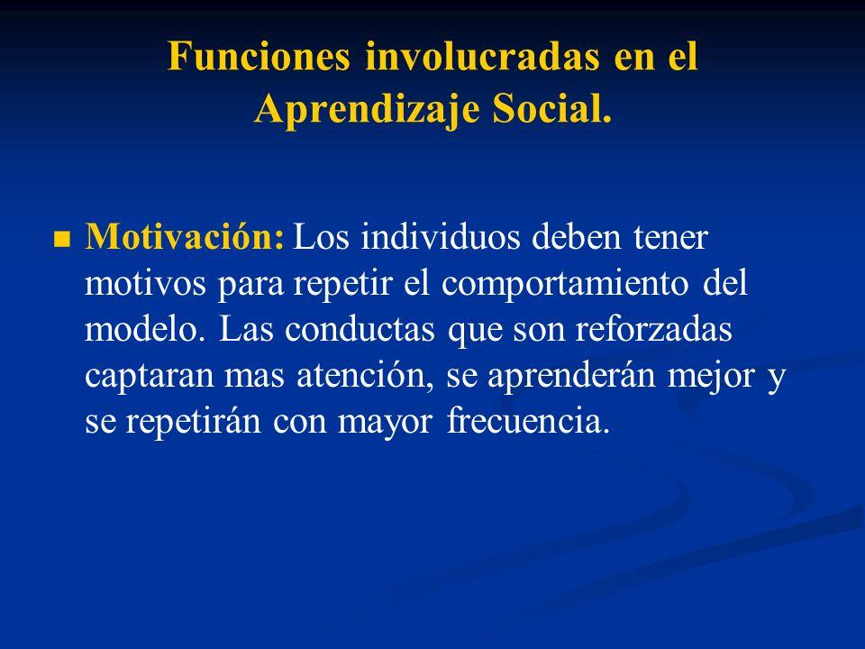 Funciones involucradas en el Aprendizaje Social. Motivación: Los individuos deben tener motivos para repetir el comportamiento del modelo. Las conduct