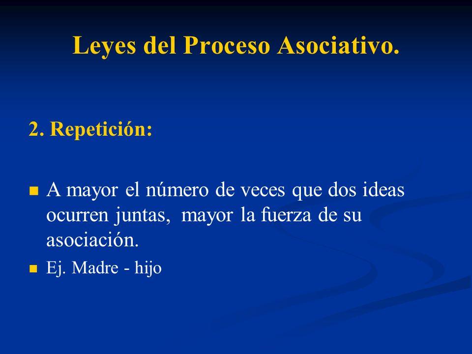 Leyes del Proceso Asociativo. 2. Repetición: A mayor el número de veces que dos ideas ocurren juntas, mayor la fuerza de su asociación. Ej. Madre - hi