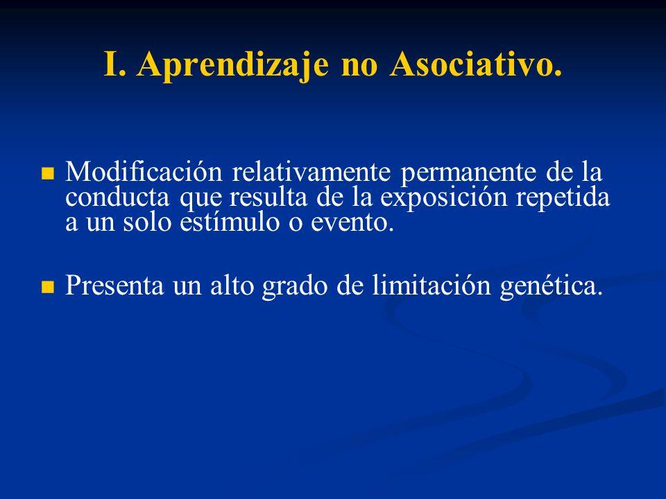 I. Aprendizaje no Asociativo. Modificación relativamente permanente de la conducta que resulta de la exposición repetida a un solo estímulo o evento.