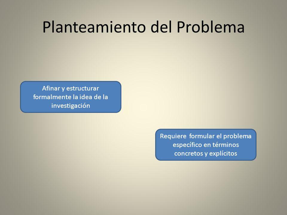 Planteamiento del Problema Afinar y estructurar formalmente la idea de la investigación Requiere formular el problema específico en términos concretos