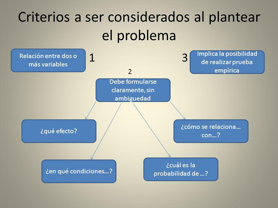 Criterios a ser considerados al plantear el problema 1 3 2 Relación entre dos o más variables Debe formularse claramente, sin ambiguedad Implica la po