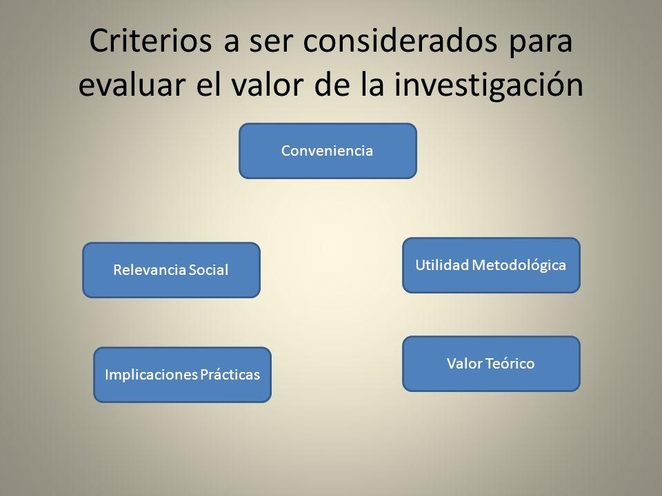 Criterios a ser considerados para evaluar el valor de la investigación Conveniencia Relevancia Social Utilidad Metodológica Implicaciones Prácticas Va