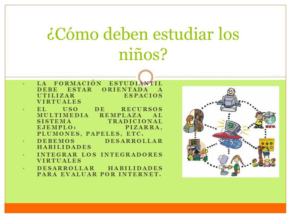 Características de los materiales virtuales.