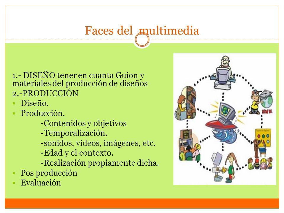 Faces del multimedia 1.- DISEÑO tener en cuanta Guion y materiales del producción de diseños 2.-PRODUCCIÓN Diseño. Producción. -Contenidos y objetivos