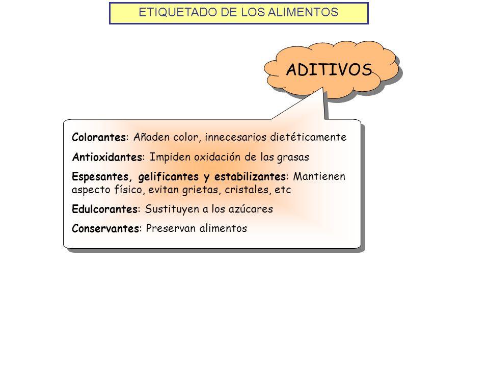 ETIQUETADO DE LOS ALIMENTOS ADITIVOS Colorantes: Añaden color, innecesarios dietéticamente Antioxidantes: Impiden oxidación de las grasas Espesantes,