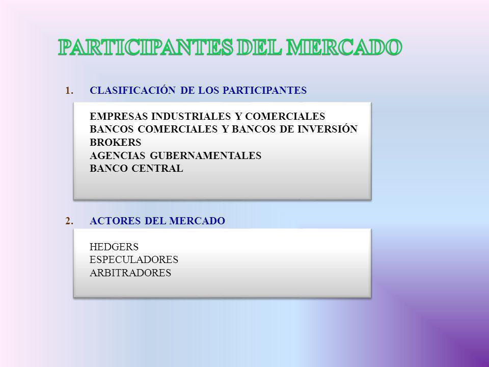1.CLASIFICACIÓN DE LOS PARTICIPANTES EMPRESAS INDUSTRIALES Y COMERCIALES BANCOS COMERCIALES Y BANCOS DE INVERSIÓN BROKERS AGENCIAS GUBERNAMENTALES BAN