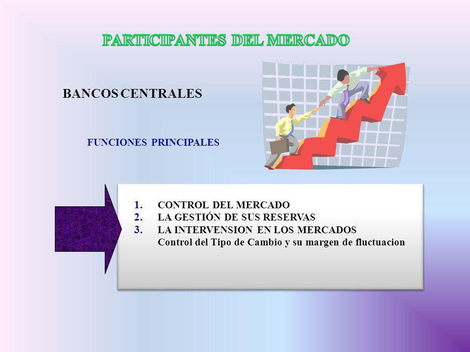 BANCOS CENTRALES FUNCIONES PRINCIPALES 1. CONTROL DEL MERCADO 2. LA GESTIÓN DE SUS RESERVAS 3. LA INTERVENSION EN LOS MERCADOS Control del Tipo de Cam