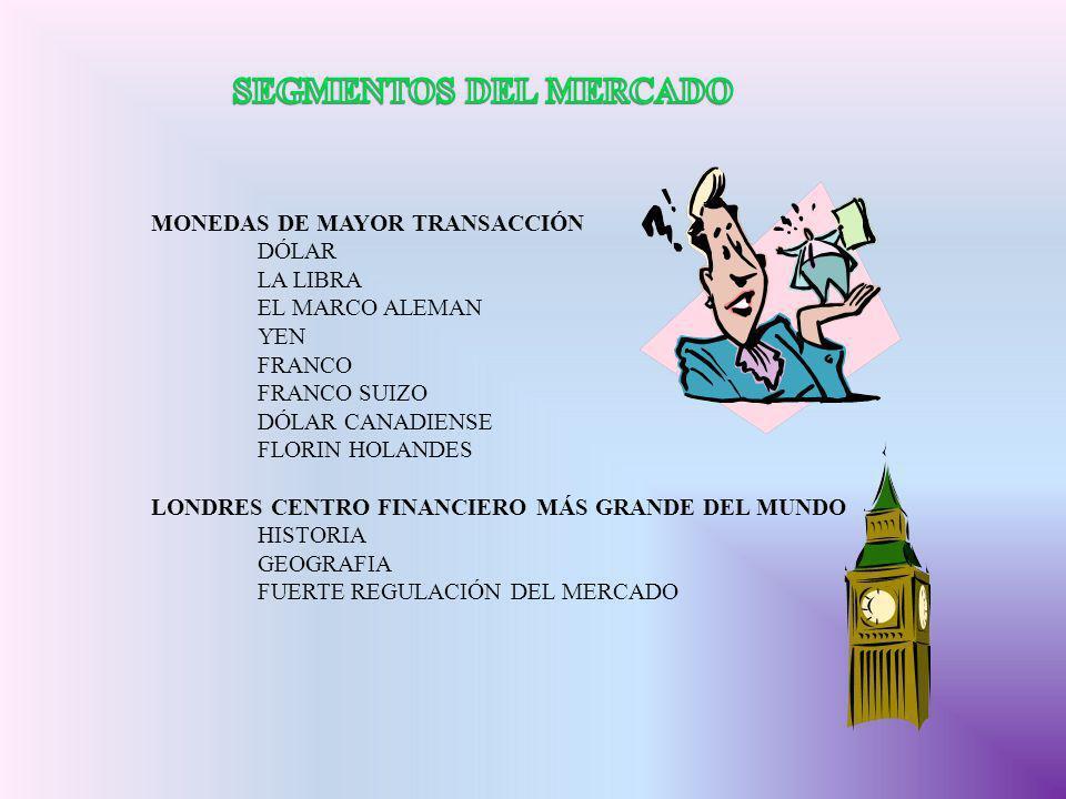 MONEDAS DE MAYOR TRANSACCIÓN DÓLAR LA LIBRA EL MARCO ALEMAN YEN FRANCO FRANCO SUIZO DÓLAR CANADIENSE FLORIN HOLANDES LONDRES CENTRO FINANCIERO MÁS GRA