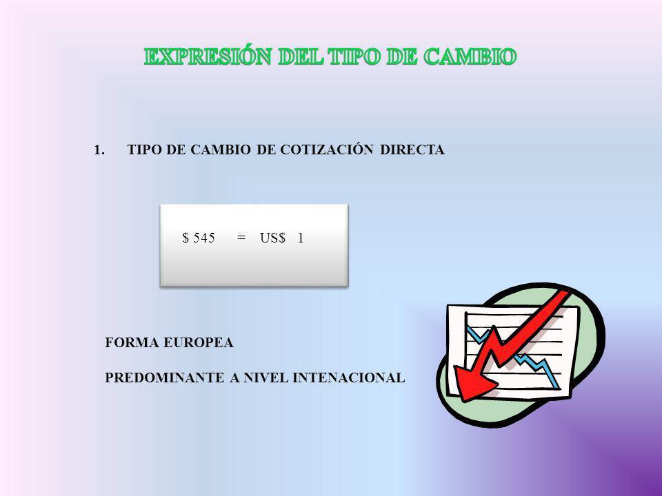 1.TIPO DE CAMBIO DE COTIZACIÓN DIRECTA $ 545 = US$ 1 FORMA EUROPEA PREDOMINANTE A NIVEL INTENACIONAL