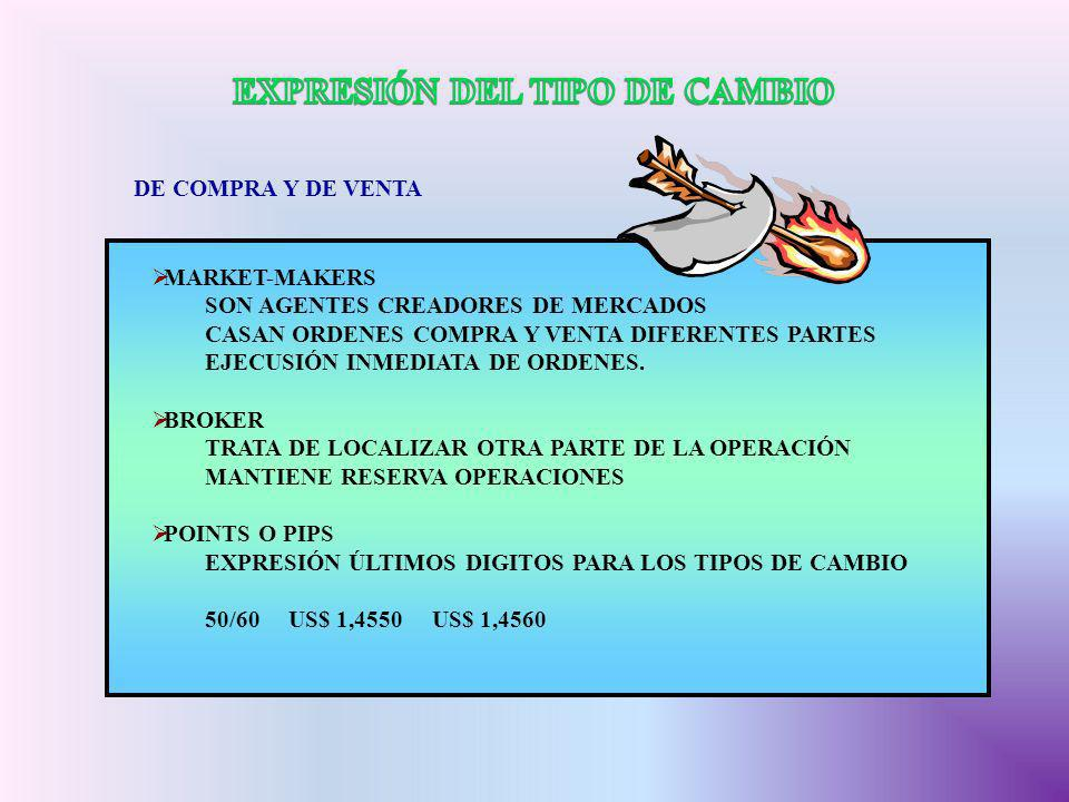 DE COMPRA Y DE VENTA MARKET-MAKERS SON AGENTES CREADORES DE MERCADOS CASAN ORDENES COMPRA Y VENTA DIFERENTES PARTES EJECUSIÓN INMEDIATA DE ORDENES. BR