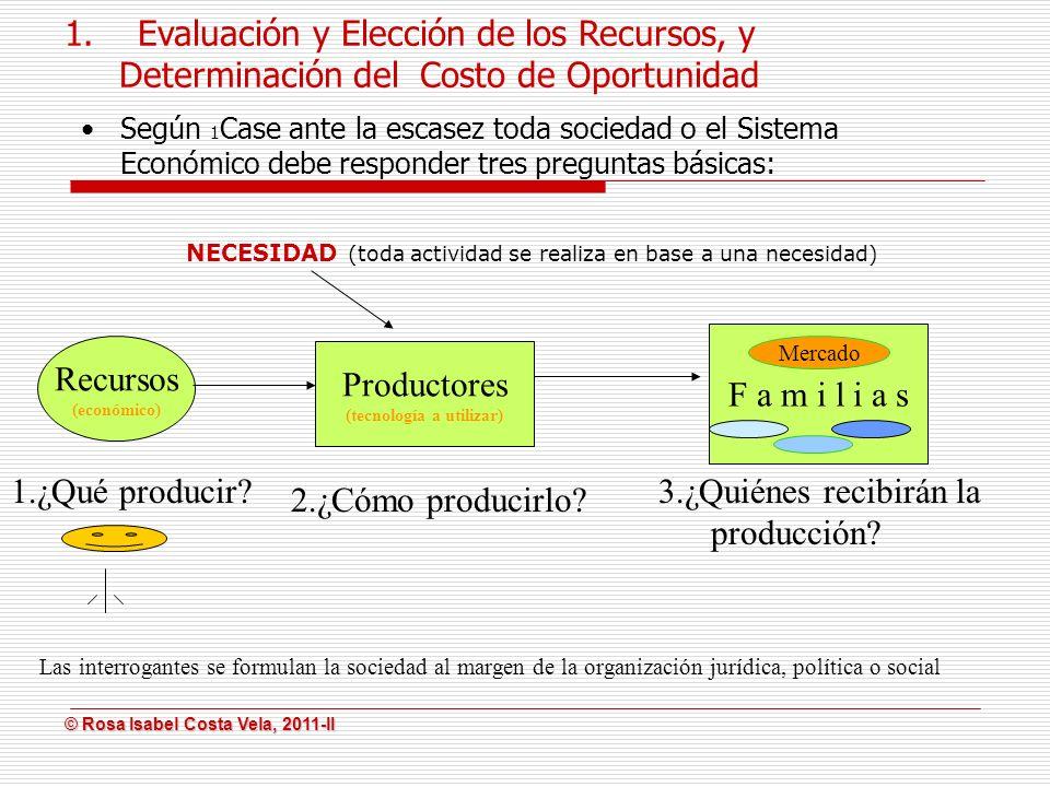 © Rosa Isabel Costa Vela, 2011-II © Rosa Isabel Costa Vela, 2011-II Según 1 Case ante la escasez toda sociedad o el Sistema Económico debe responder tres preguntas básicas: 1.