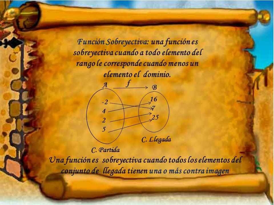 Función Sobreyectiva: una función es sobreyectiva cuando a todo elemento del rango le corresponde cuando menos un elemento el dominio. 16 7 25 -2 4 2