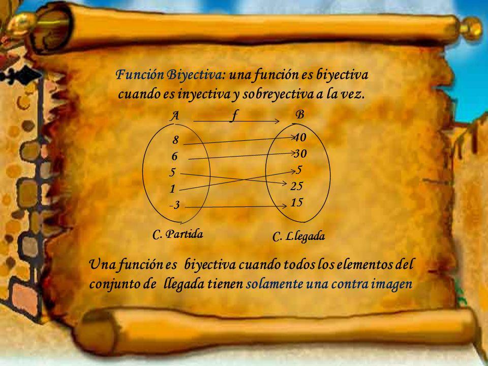 Función Biyectiva: una función es biyectiva cuando es inyectiva y sobreyectiva a la vez. 8 6 5 1 -3 40 30 5 25 15 f A B C. Partida C. Llegada Una func