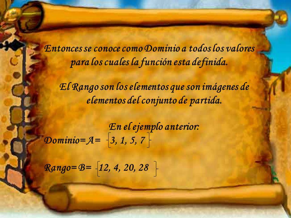 Entonces se conoce como Dominio a todos los valores para los cuales la función esta definida. El Rango son los elementos que son imágenes de elementos