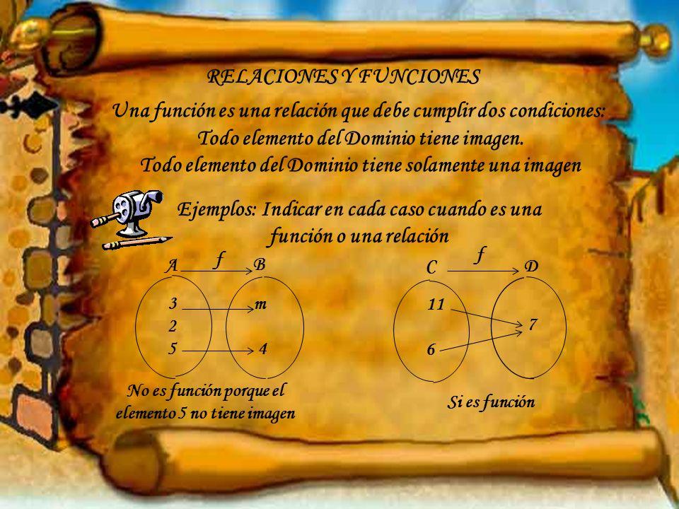 RELACIONES Y FUNCIONES Una función es una relación que debe cumplir dos condiciones: Todo elemento del Dominio tiene imagen. Todo elemento del Dominio