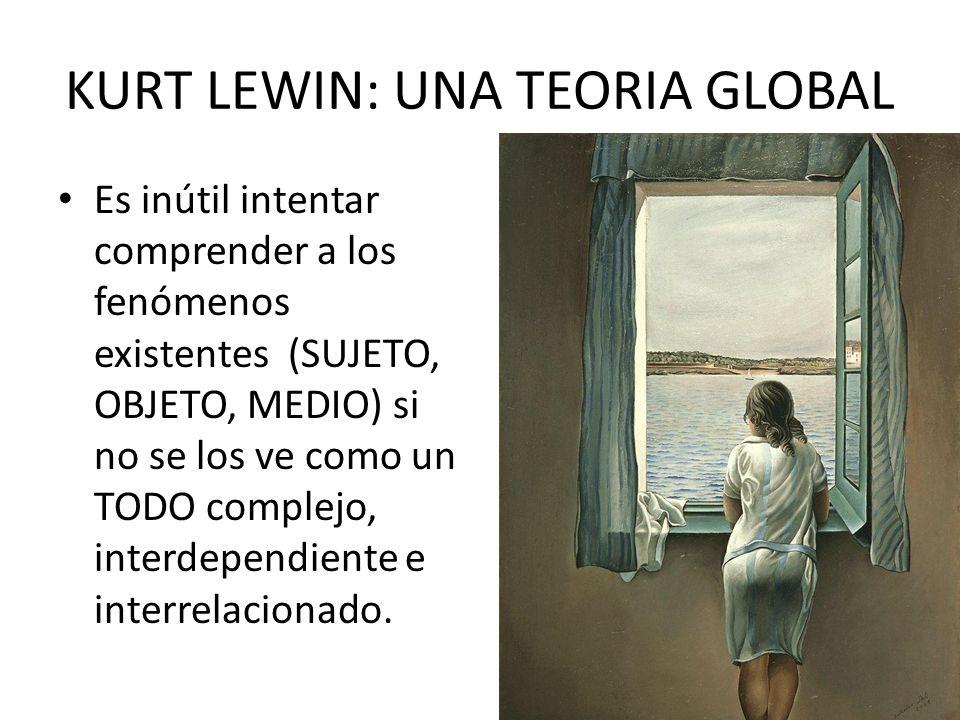 KURT LEWIN: UNA TEORIA GLOBAL Es inútil intentar comprender a los fenómenos existentes (SUJETO, OBJETO, MEDIO) si no se los ve como un TODO complejo,