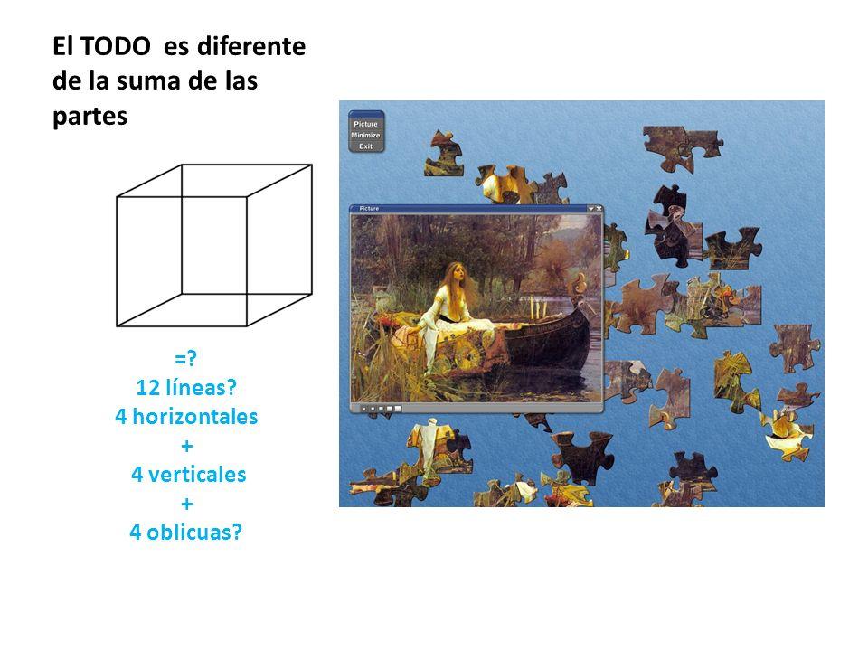 El TODO es diferente de la suma de las partes =? 12 líneas? 4 horizontales + 4 verticales + 4 oblicuas?