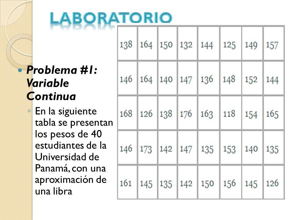 Problema #1: Variable Continua En la siguiente tabla se presentan los pesos de 40 estudiantes de la Universidad de Panamá, con una aproximación de una