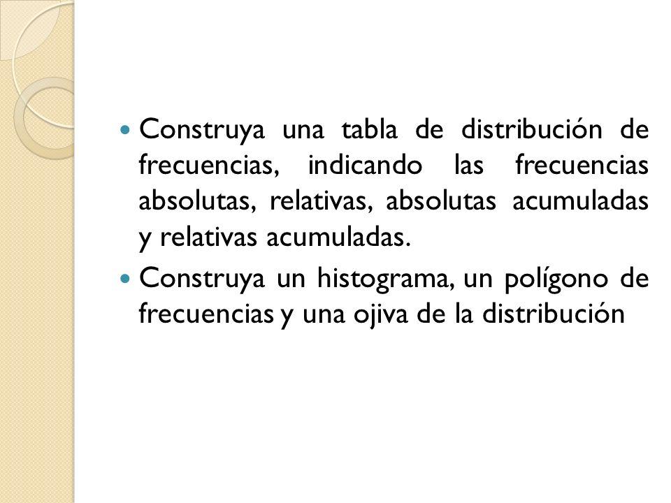 Construya una tabla de distribución de frecuencias, indicando las frecuencias absolutas, relativas, absolutas acumuladas y relativas acumuladas. Const