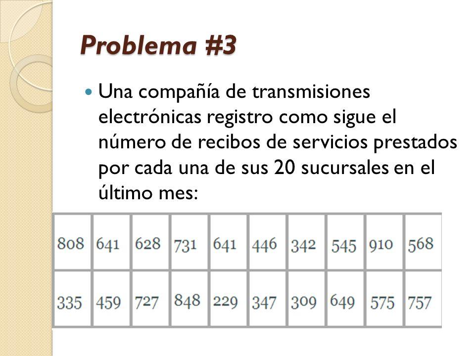 Problema #3 Una compañía de transmisiones electrónicas registro como sigue el número de recibos de servicios prestados por cada una de sus 20 sucursal