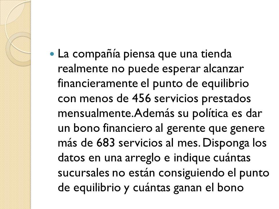 La compañía piensa que una tienda realmente no puede esperar alcanzar financieramente el punto de equilibrio con menos de 456 servicios prestados mens
