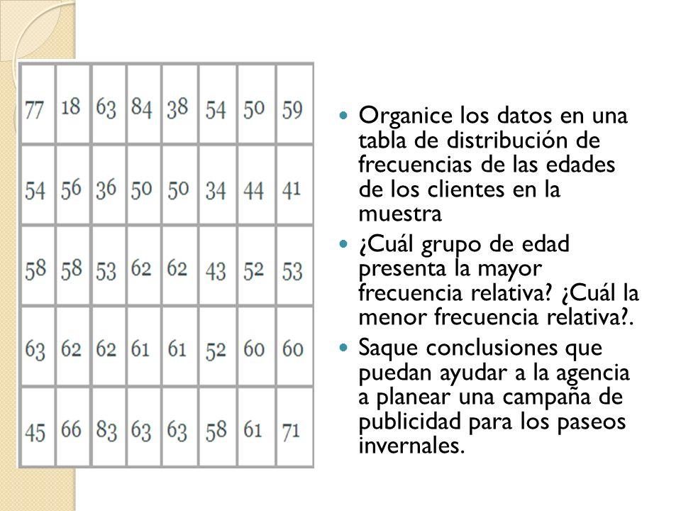 Organice los datos en una tabla de distribución de frecuencias de las edades de los clientes en la muestra ¿Cuál grupo de edad presenta la mayor frecu