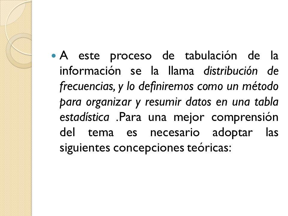 A este proceso de tabulación de la información se la llama distribución de frecuencias, y lo definiremos como un método para organizar y resumir datos