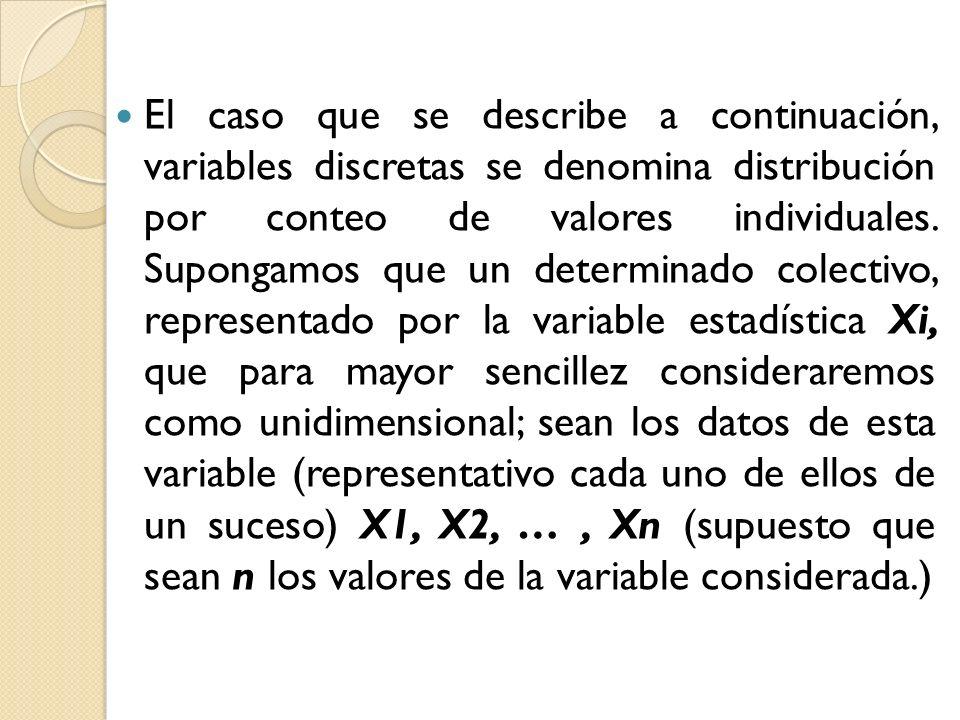 El caso que se describe a continuación, variables discretas se denomina distribución por conteo de valores individuales. Supongamos que un determinado