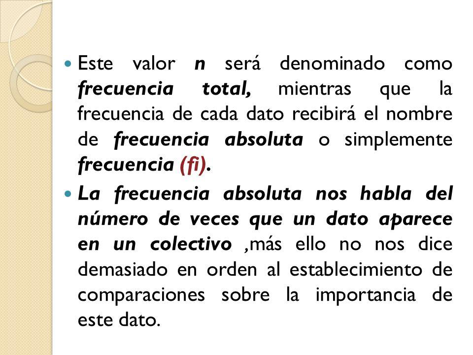Este valor n será denominado como frecuencia total, mientras que la frecuencia de cada dato recibirá el nombre de frecuencia absoluta o simplemente fr