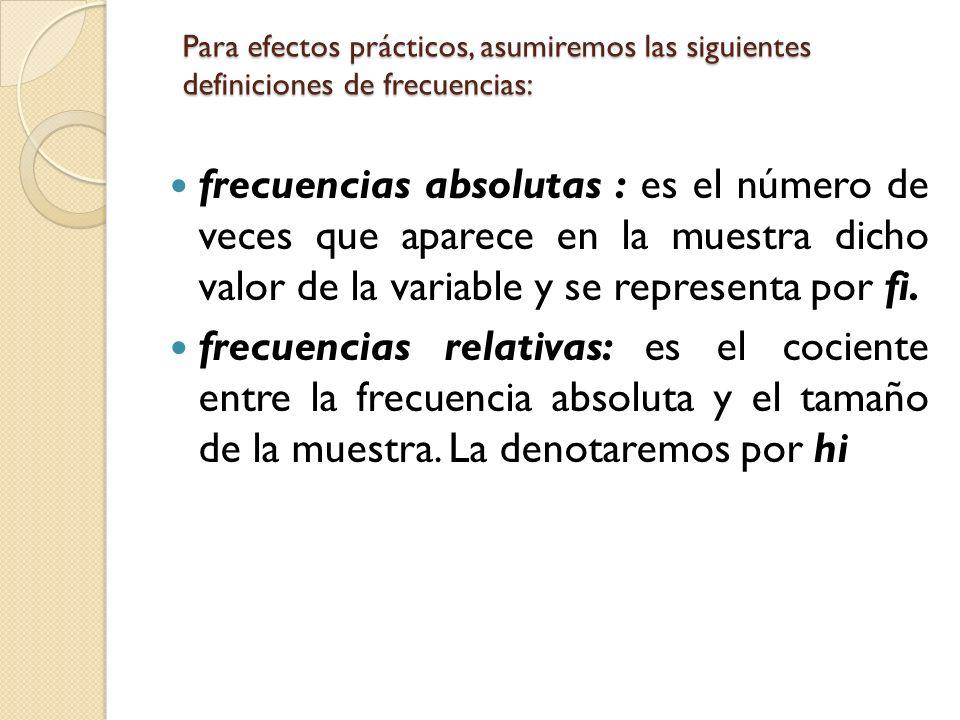 Para efectos prácticos, asumiremos las siguientes definiciones de frecuencias: frecuencias absolutas : es el número de veces que aparece en la muestra