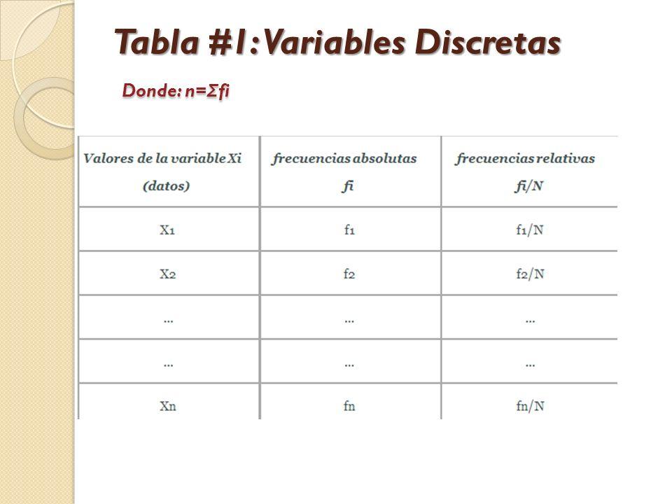 Tabla #1: Variables Discretas Donde: n= Σ fi
