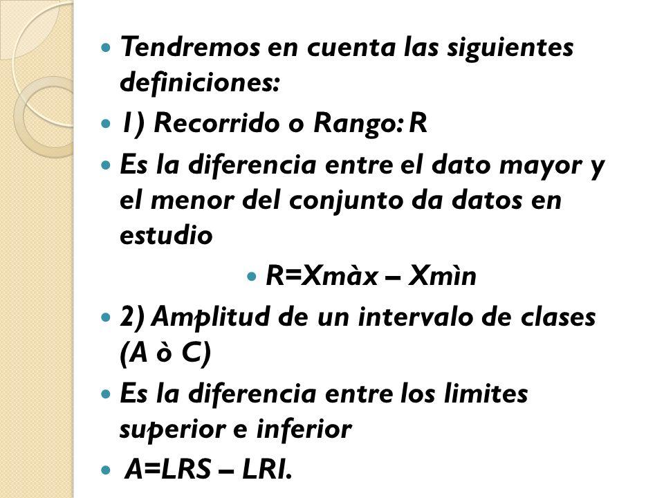 Tendremos en cuenta las siguientes definiciones: 1) Recorrido o Rango: R Es la diferencia entre el dato mayor y el menor del conjunto da datos en estu