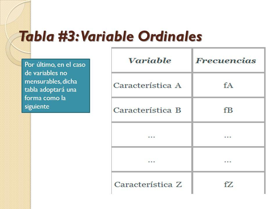 Tabla #3: Variable Ordinales Por último, en el caso de variables no mensurables, dicha tabla adoptará una forma como la siguiente